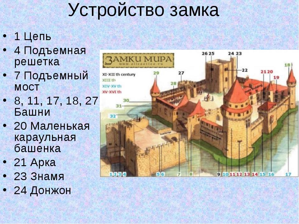 Замок (строение)