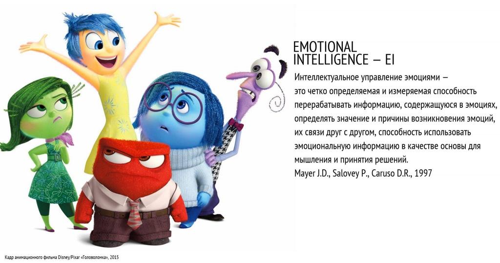 Эмоциональный интеллект — что такое, его уровни, тесты диагностики