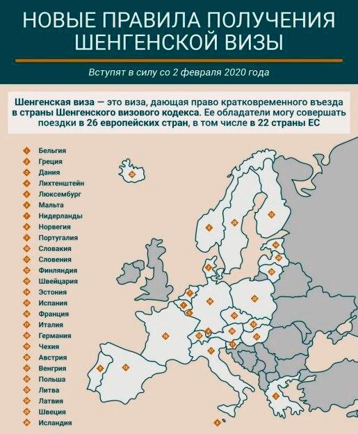 Шенгенская виза. самое главное, что нужно знать