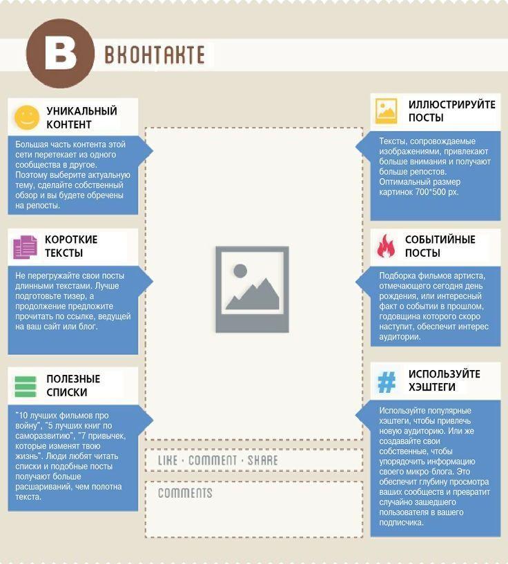 24варианта постов длякоммерческого профиля всоцсетях. читайте на cossa.ru