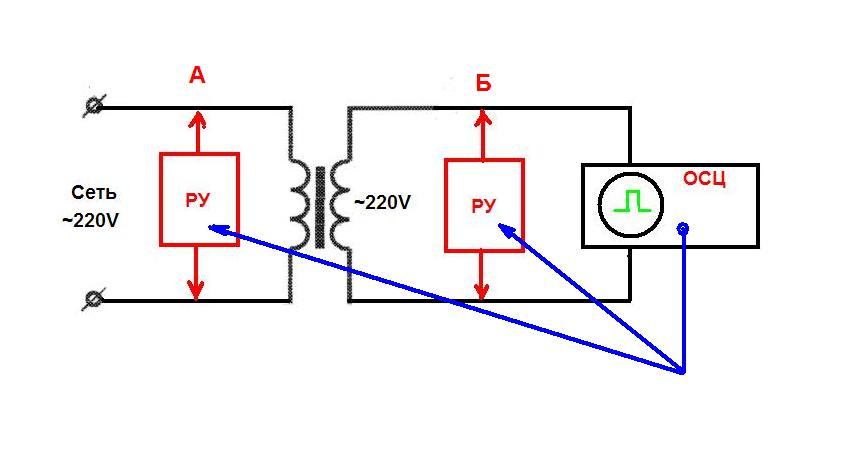 Гальваническая развязка — википедия переиздание // wiki 2