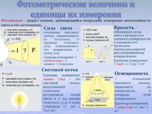 Светотехнические параметры и понятия. часть 2. справочная информация