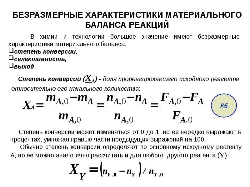 Конверсия сайта - что это такое и какой она должна быть: формула и примеры расчета | calltouch.блог
