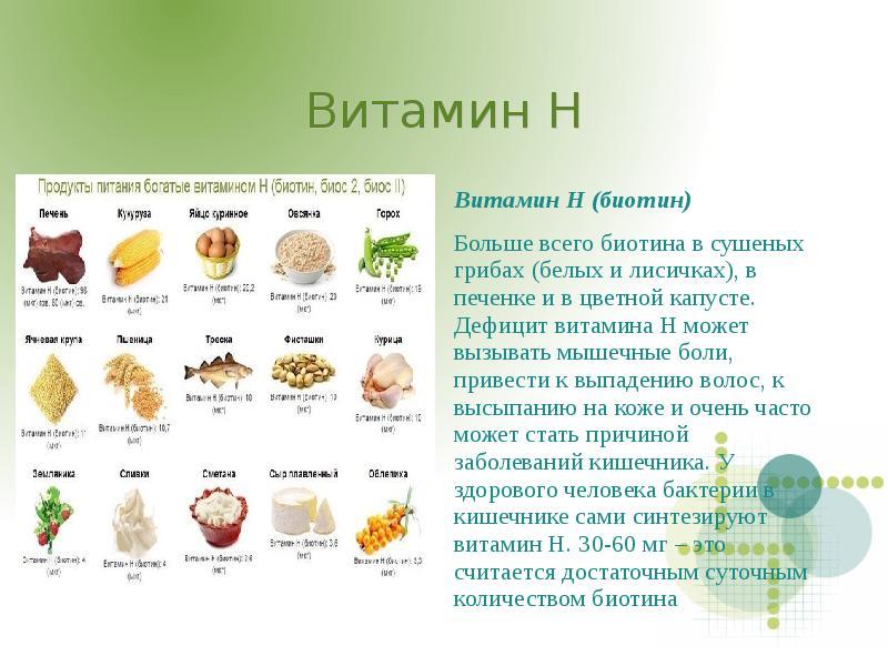 Биотин (витамин h): функции на организм и содержание в продуктах?