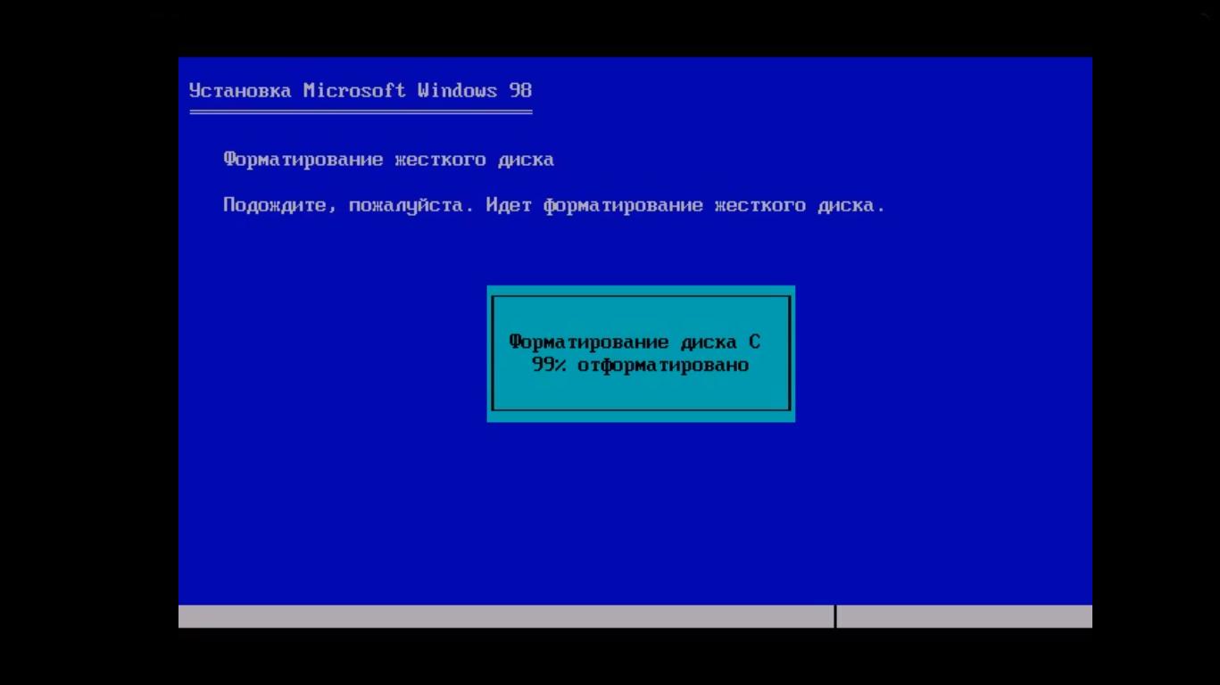 Что такое форматирование жесткого диска?