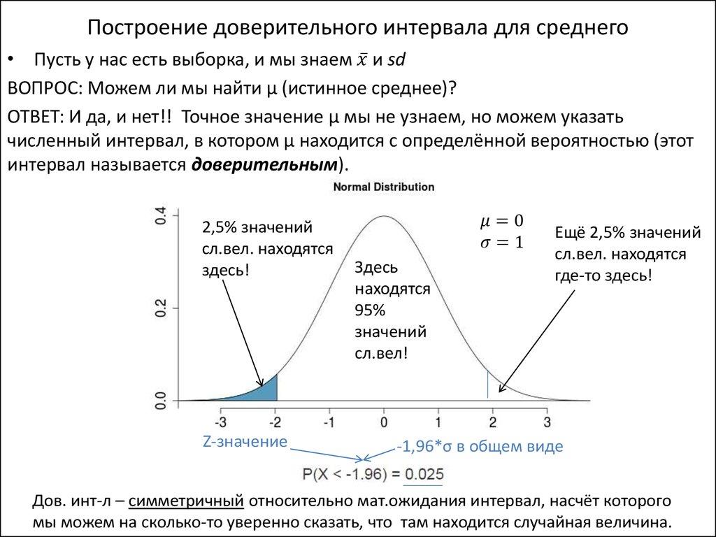 5.2. одновыборочная статистика стьюдента и доверительные интервалы — основы статистики для психологов
