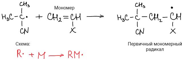 Живая полимеризация - living polymerization