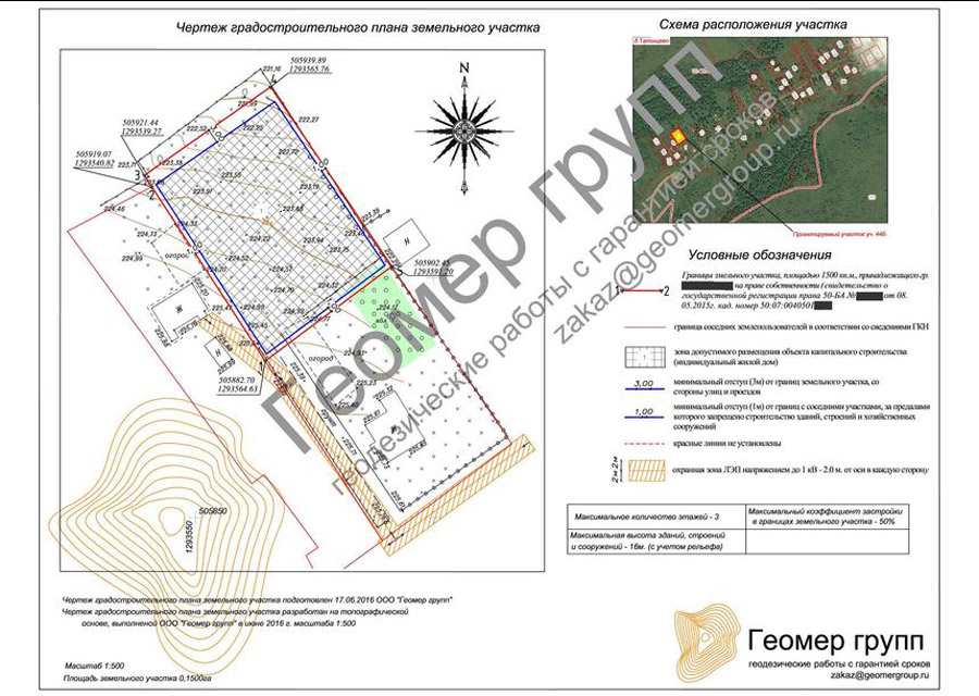 Градостроительный план земельного участка (гпзу) - что это такое и как его получить?