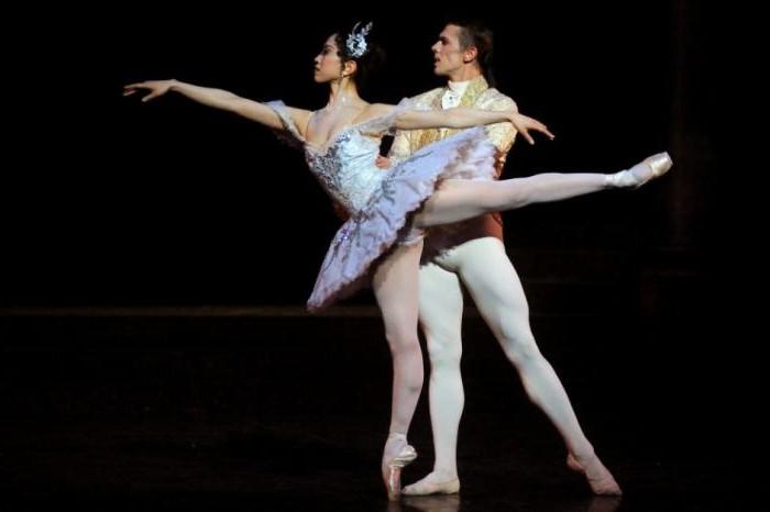 Словарь балетных терминов | театр детства