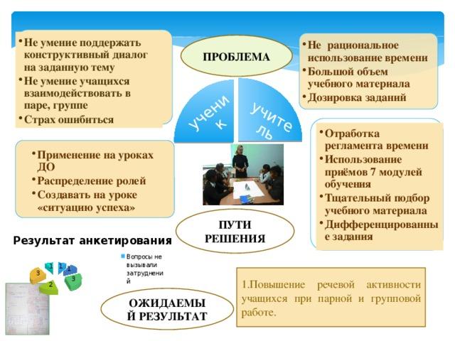 Конструктивное общение: понятие, основные правила и особенности. общение с людьми