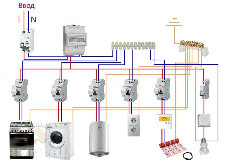 Узо в электрике: что это такое, где и как применяется, виды ошибок при подключении узо