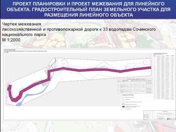 Линейный объект - это... планировка линейного объекта :: businessman.ru