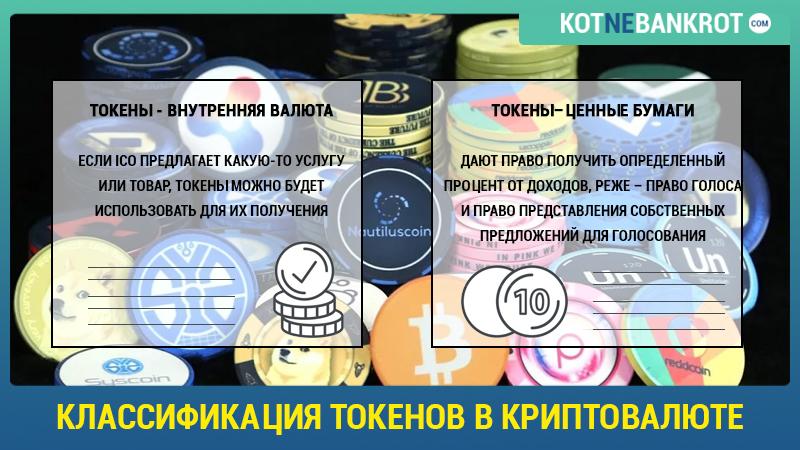 Что такое токены в ico и криптовалюте