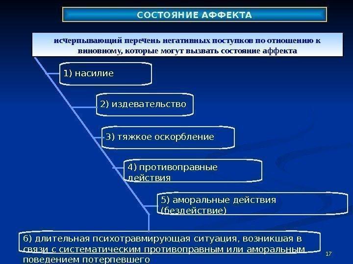 Состояние аффекта: определение, признаки, причины и виды :: businessman.ru