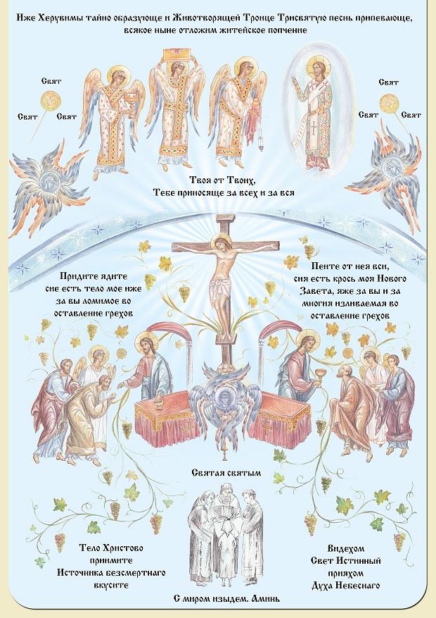 Литургия: что это такое, кем и когда совершается это богослужение, история, значение, кто может присутствовать, таинство причащения, полная и преждеосвященная
