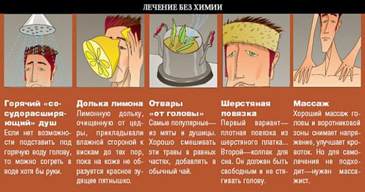 Мигрень у женщин: симптомы и лечение