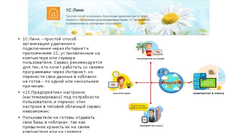 «альфа-линк»«канал интеграции» с 1с