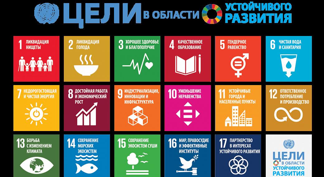 Устойчивое развитие: концепция, принципы, цели | устойчивый бизнес