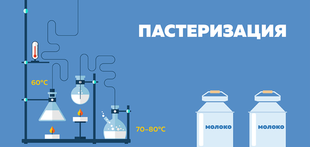Виды молочных продуктов: список названий и описание полезных свойств   food and health