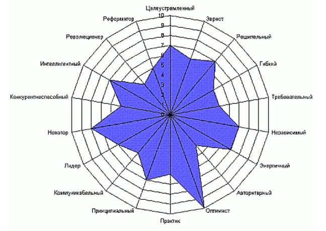Субъективное мнение: терминология и примеры