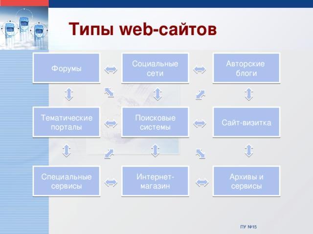 Веб-устройство — википедия. что такое веб-устройство