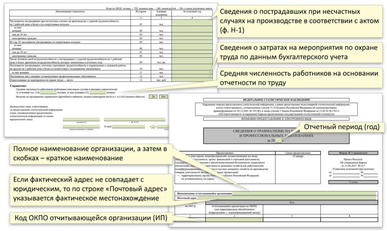 Форма км-7. бланк и образец заполнения 2020 года