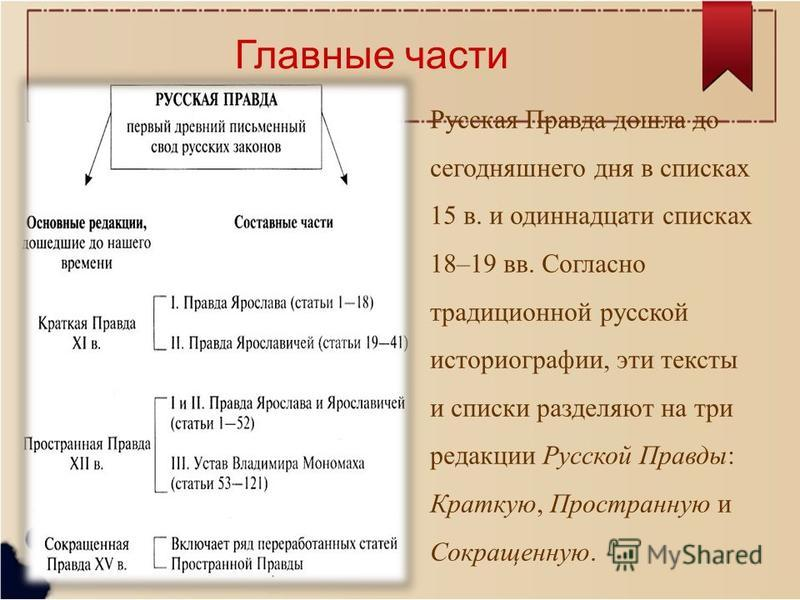 «русская правда»: наиболее полный нормативно-правовой документ древней руси