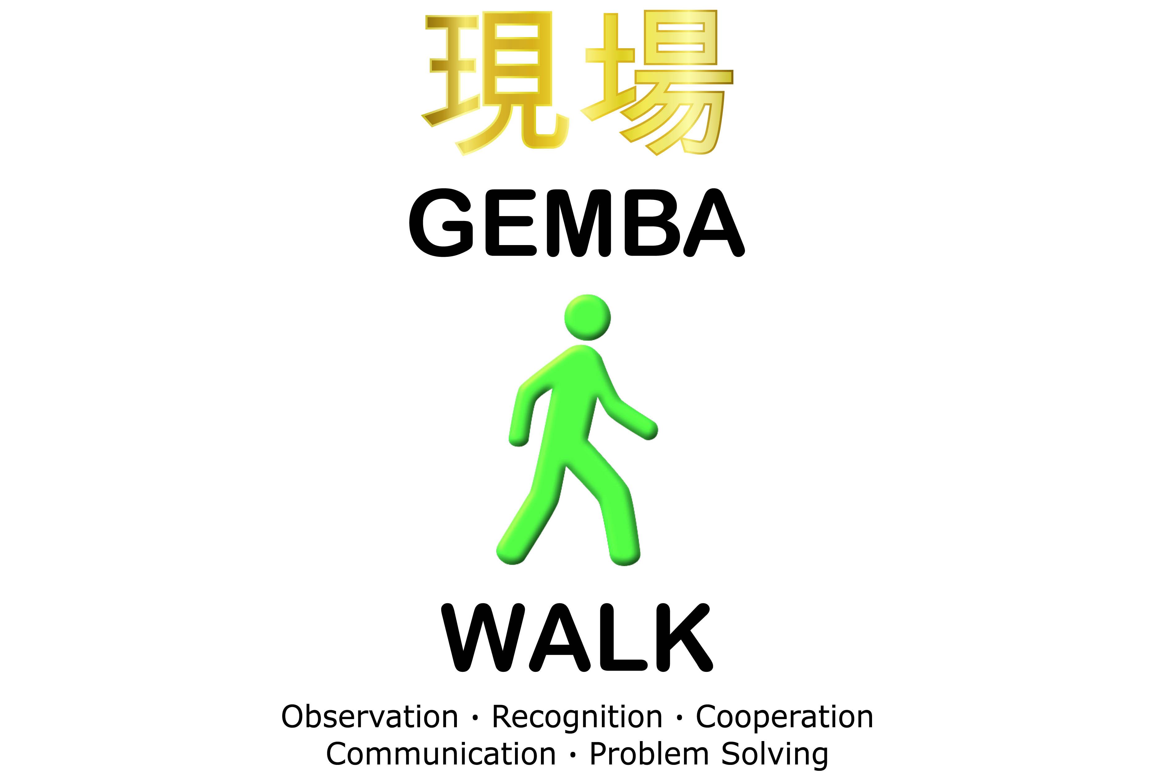 Что это - гемба? как это связано с японской философией кайдзен?