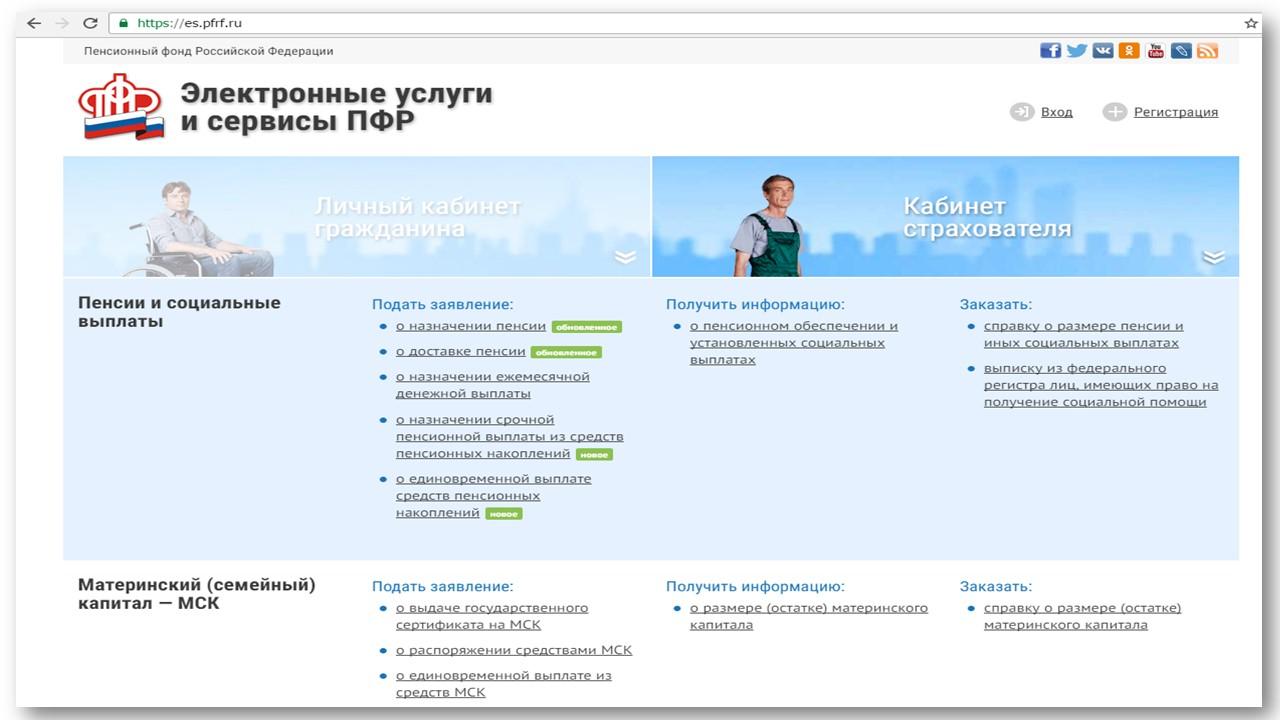 Пенсионный фонд россии личный кабинет
