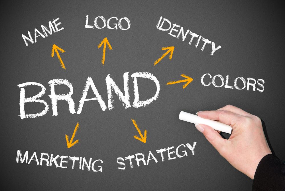 Нейминг - что это такое, как правильно придумать успешное название для компании?