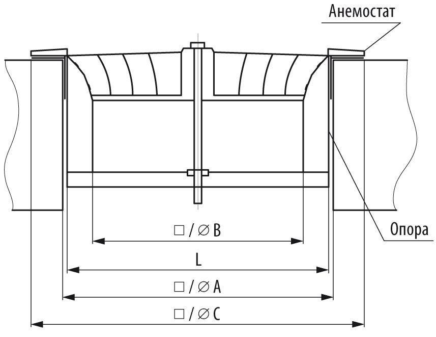 Вентиляционный анемостат: что это такое?