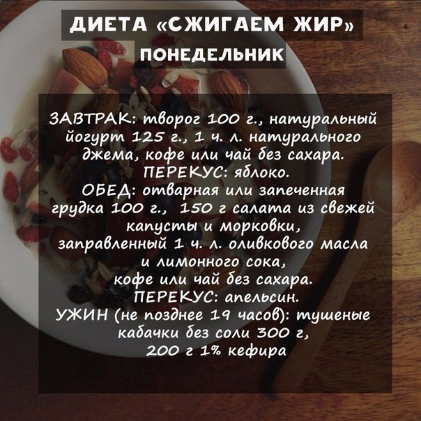 Дефицит калорий | | красота и питание - все о зож