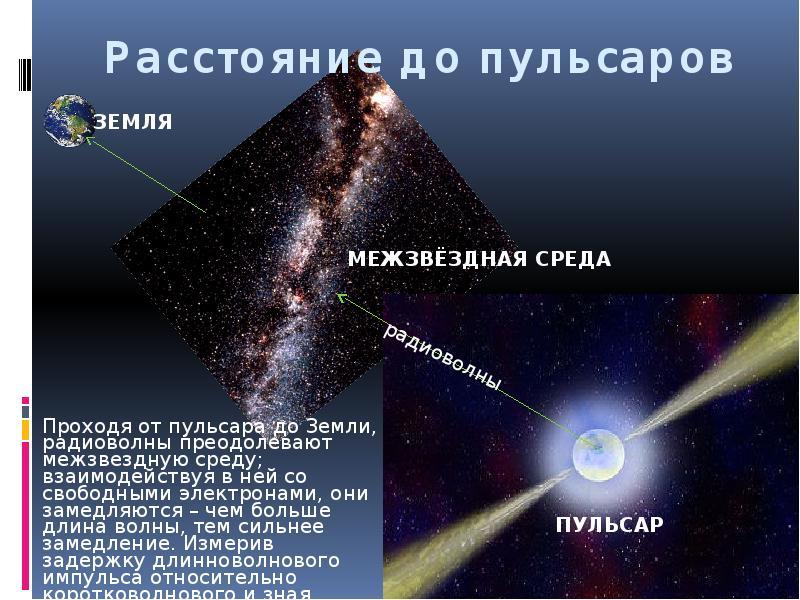 Виды пульсаров: магнетары, гамма-пульсары, радиопульсары и т. д.
