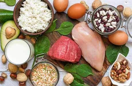 Режим правильного питания при похудении по часам, рацион