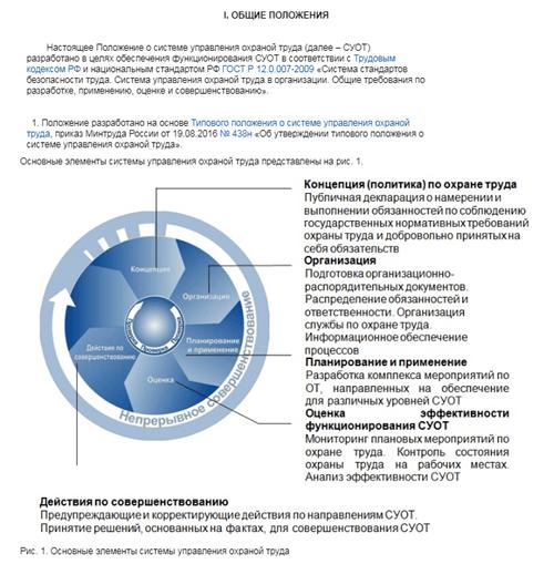 Система управления охраной труда (суот) (стр. 1 )   контент-платформа pandia.ru