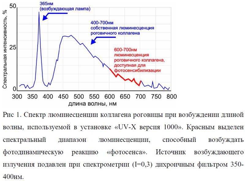43.люминесценция, ее виды. механизм и свойства люминесценции. правило стокса.
