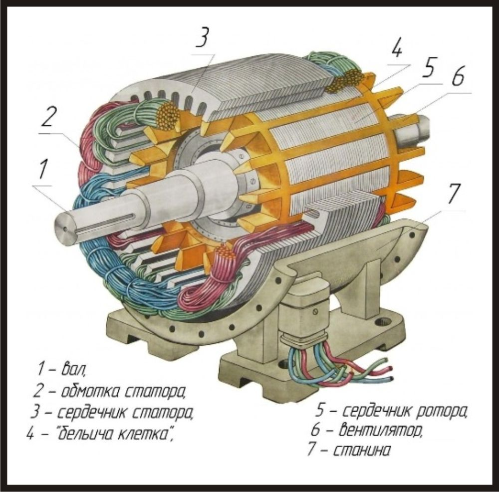 Статор генератора: рождающий ток