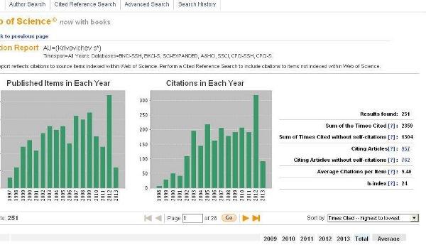 Как узнать индекс хирша по ринц, scopus, web of science, google scholar?