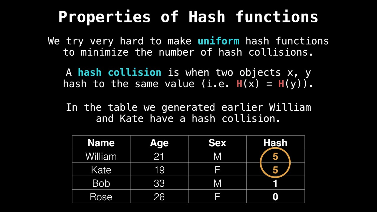 Хеш-таблица — википедия. что такое хеш-таблица