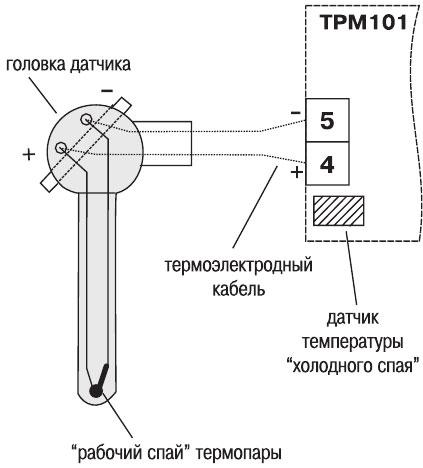 Правильный выбор: термометр сопротивления или термопара - control engineering russia