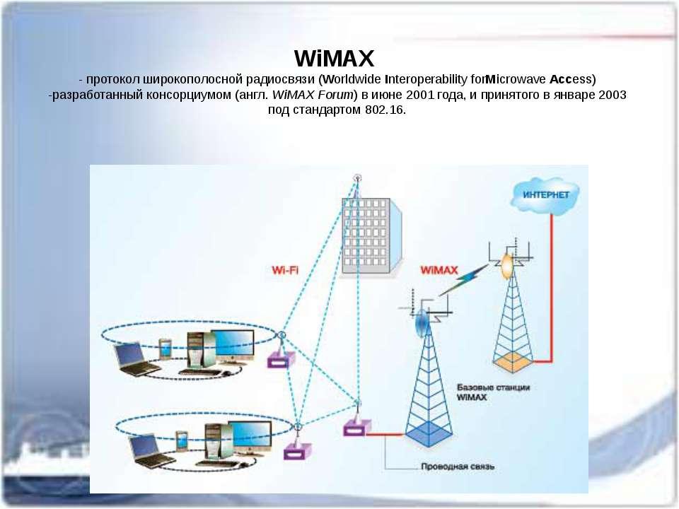 Стандарт wimax: техническое описание, варианты реализации и специфика применения - журнал беспроводные технологии