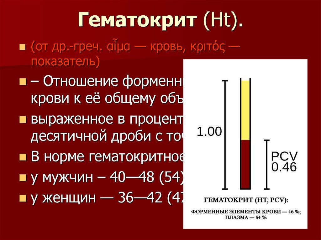 Гематокрит повышен, но опасность не всегда рядом. дело в балансе жидкостей